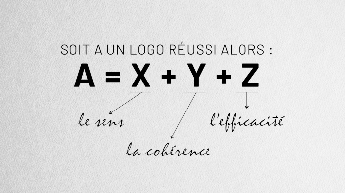 creation logotype